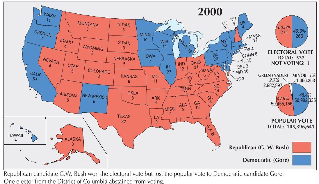 Electoral College 2000
