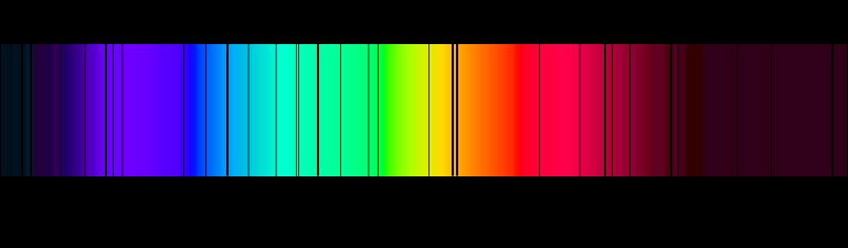 Frauenhofer Lines Joseph von Fraunhofer ─ The Father of the Spectrometer