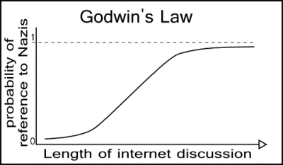 godwins-law