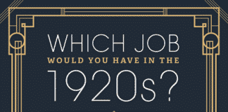 1920 jobs